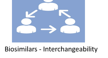 Cliff Notes for New Interchangeability Draft Guidance by FDA